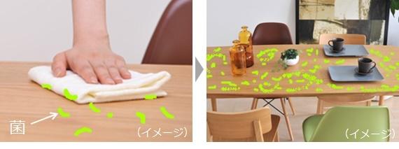 水拭き後に菌が広がっているイメージ写真