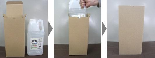 微酸性電解水を遮光・常温・密閉で保管