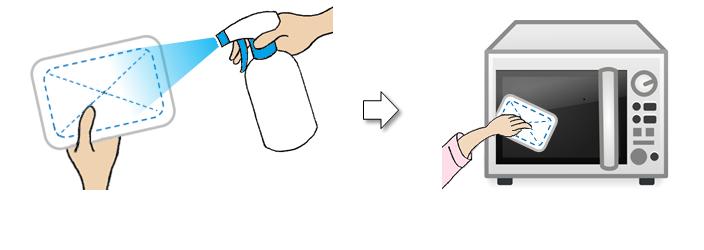 アルカリ電解水を布に噴霧して物を拭取る絵